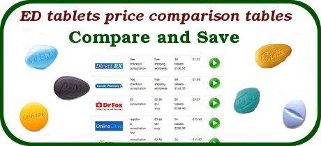 ED pills online price comparison